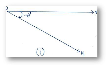 Angle in Trigonometry