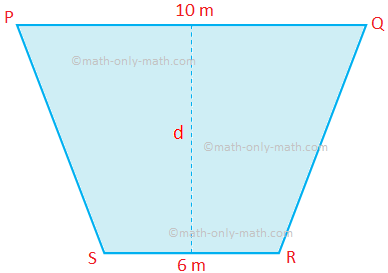 Application on Perimeter and Area of Trapezium