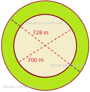 Area of a Circular Ring