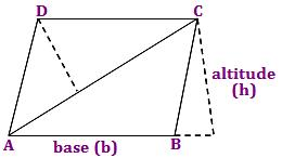 area of parallelogram,perimeter of parallelogram