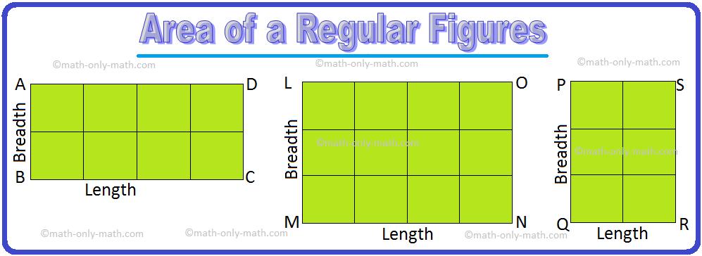 Area of Regular Figures