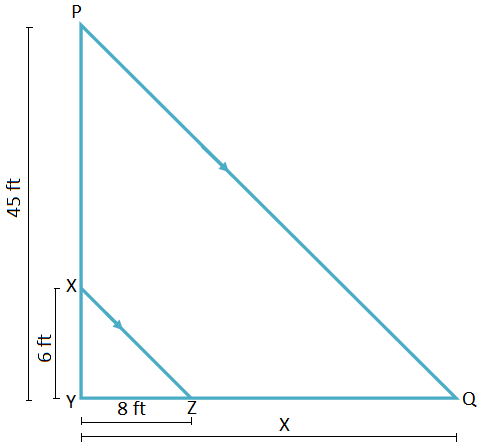 Basic Proportionality Theorem Problem