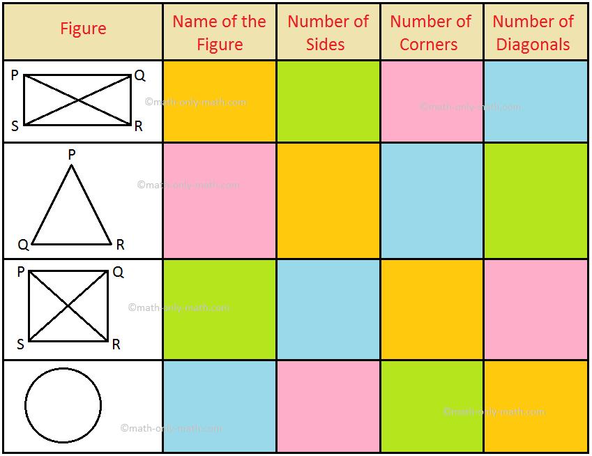 Basic Shapes Worksheet