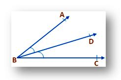 bisector of an angle