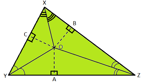 Bisectors of the Angles of a Triangle Meet at a Point