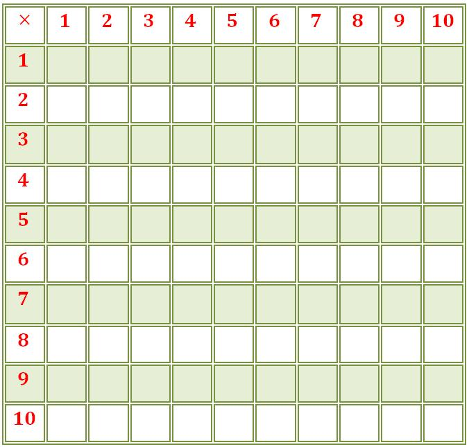 Blank Multiplication Table Times Table Multiplication