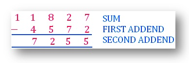 check the answer of an addition sum