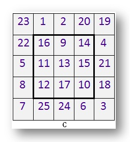 math worksheet : magic square  add upto 15  add upto 27 fibonacci sequence 5 by  : Math Magic Square Worksheet