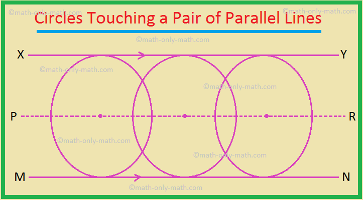 Circles Touching a Pair of Parallel Lines