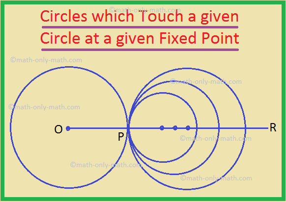 Circles which Touch a given Circle at a given Fixed Point