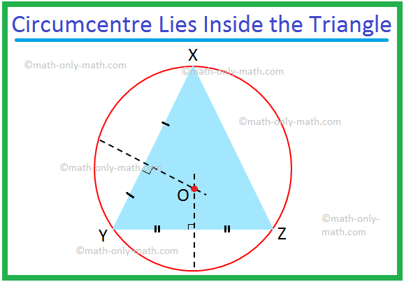 Circumcentre Lies Inside the Triangle