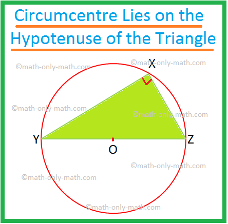 Circumcentre Lies on the Hypotenuse of the Triangle