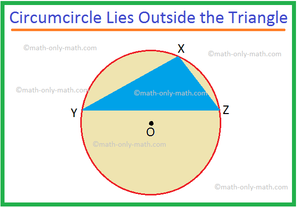 Circumcircle Lies Outside the Triangle