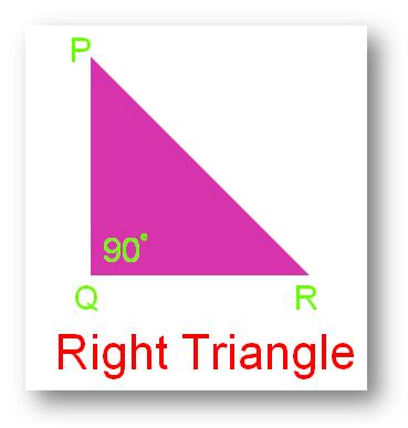 In classification of triangle there are six elements in a triangle ...