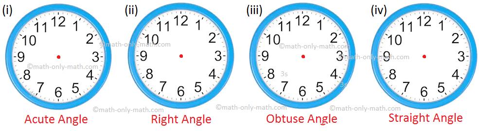 Clock and Angles
