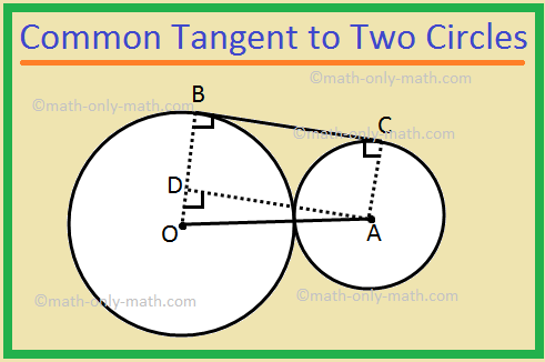Common Tangent to Two Circles