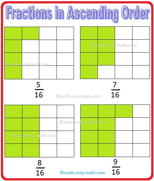Comparison Fractions