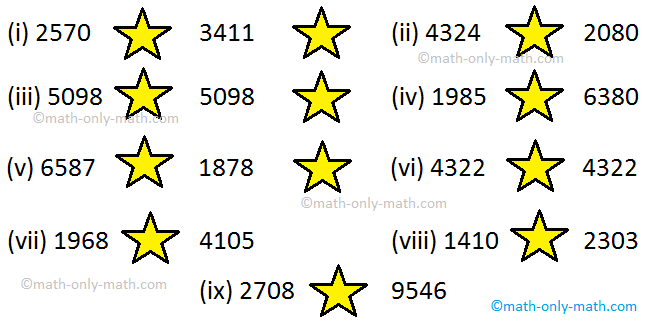 Comparison of Two Numbers