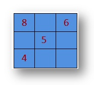 complete the magic square, magic square