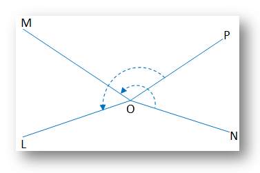 Congruent Angle