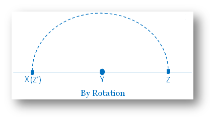 Congruent Line Segment
