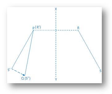 Congruent Lines
