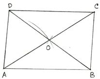 Steps of Construction of a Parallelogram