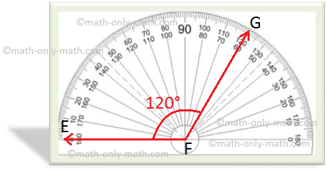 Construction of 120 Degree Angle