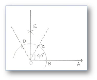 Degrees (Angles)