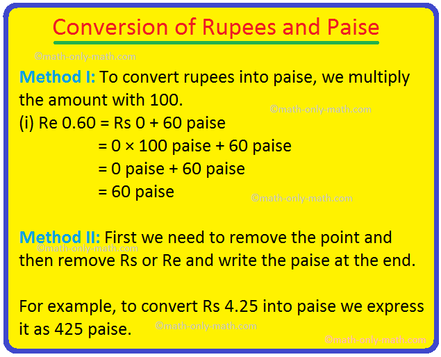 Conversion of Rupees and Paise
