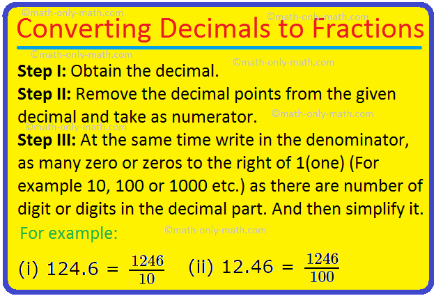 Converting Decimals to Fractions | Convert Decimal into Fraction