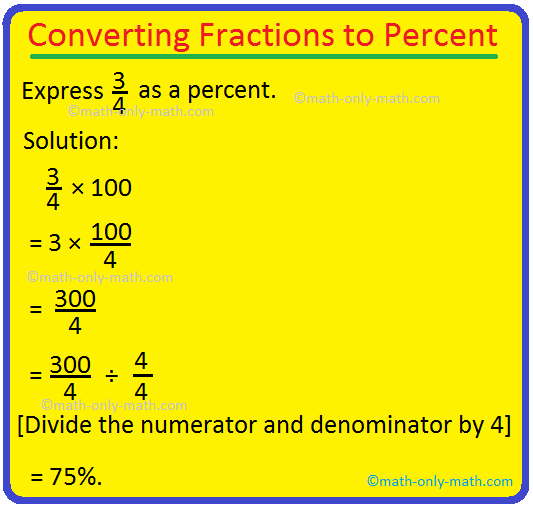 Converting Fractions to Percent