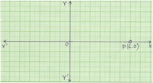 Coordinates of a Point P