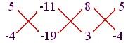cross-multiplication, cross multiplication method