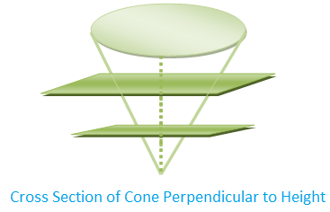Cross Section of Cone Perpendicular to Height