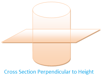 Cross Section Perpendicular to Height