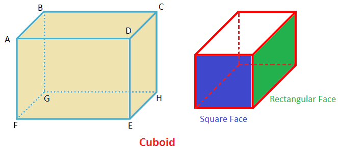 Cuboid Solid Figures