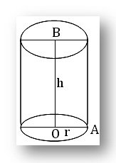 curved surface area of a cylinder