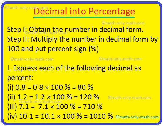 Decimal into Percentage
