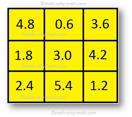 Magic Squares: Decimals
