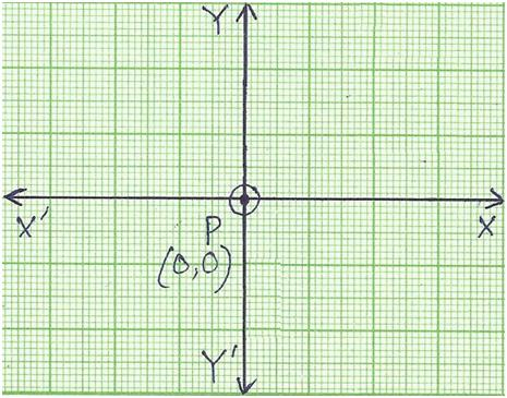 Determine Coordinates of a Point