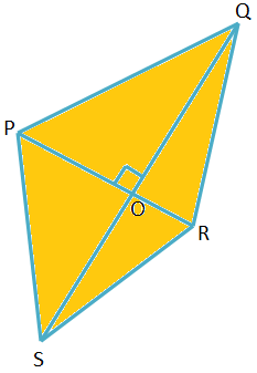 Diagonals are Intersects at a Right Angle
