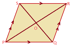 Diagonals of a Parallelogram Bisect each Other