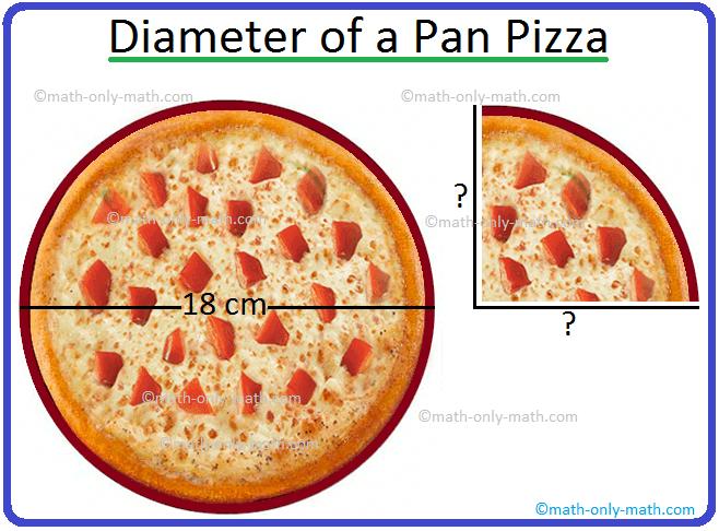 Diameter of a Pan Pizza