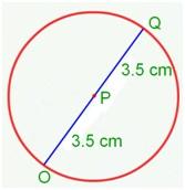 diameter of the circle