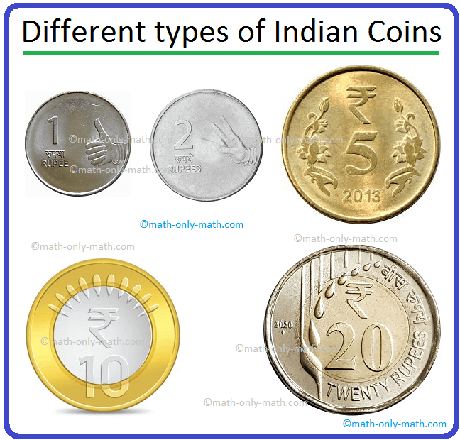 Different types of Indian Coins