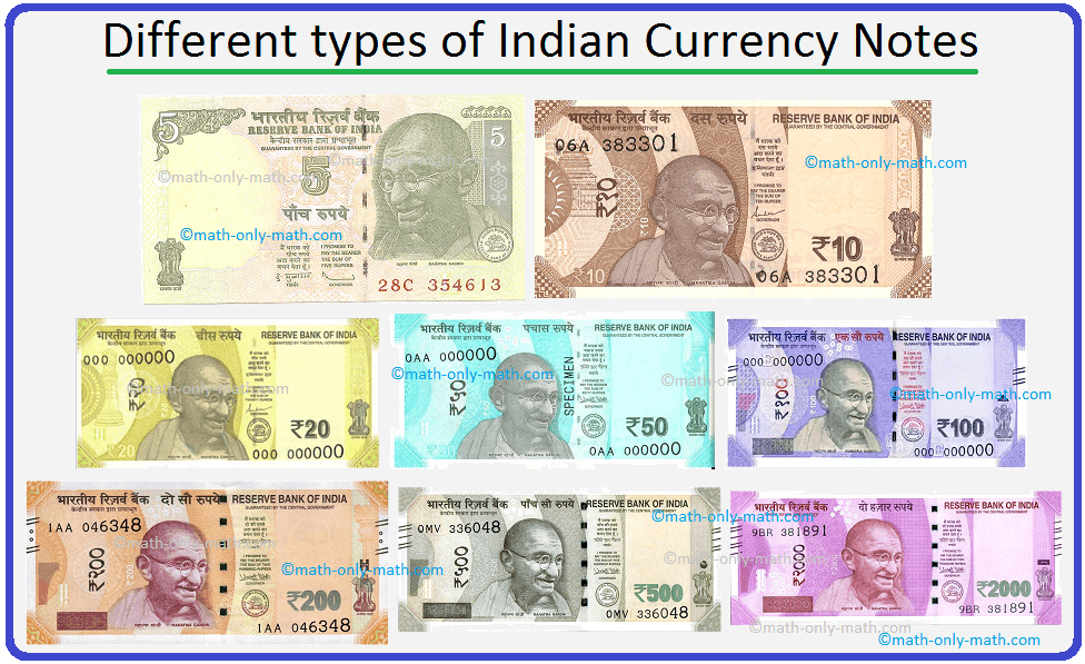 Different types of Indian Currency Notes