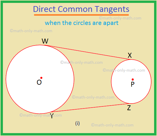 Direct Common Tangents when the Circles are Apart
