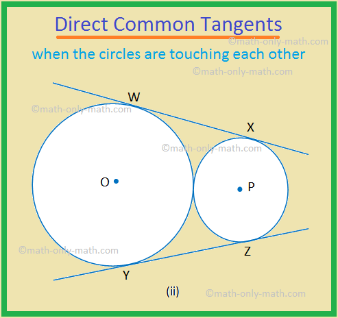 Direct Common Tangents when the Circles are touching each other