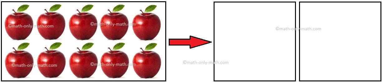 Distribute 10 Apples Division